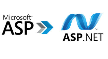 Migrate Classic ASP to ASP.NET